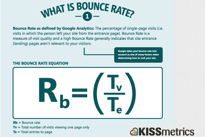 bounce_rate_infographic_001