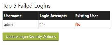 comment sécuriser un site Web